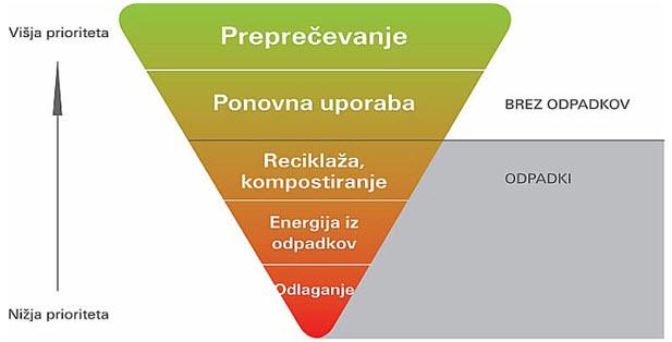 sos-reuse-1